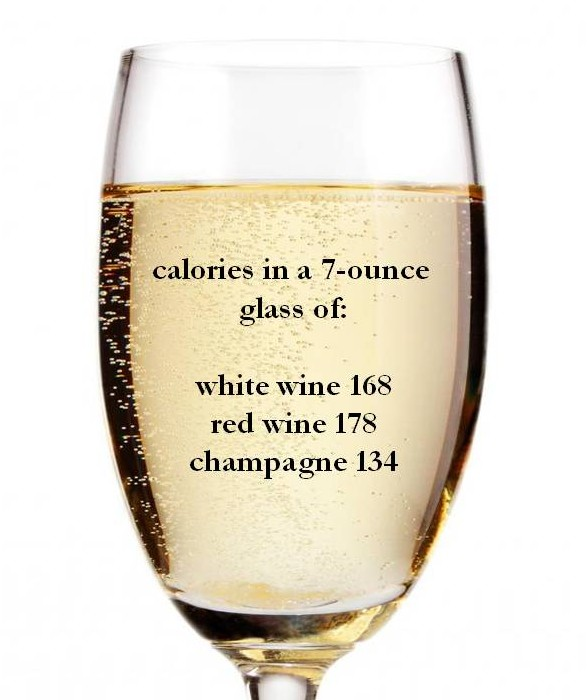 champagne wine calories